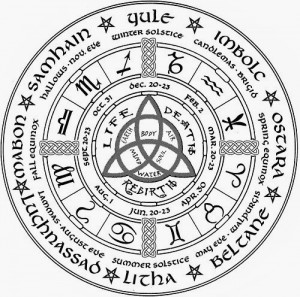 Brujería Wicca (parte 3)